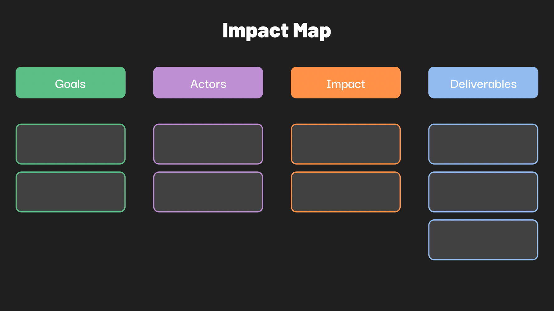 Impact Mapping.png