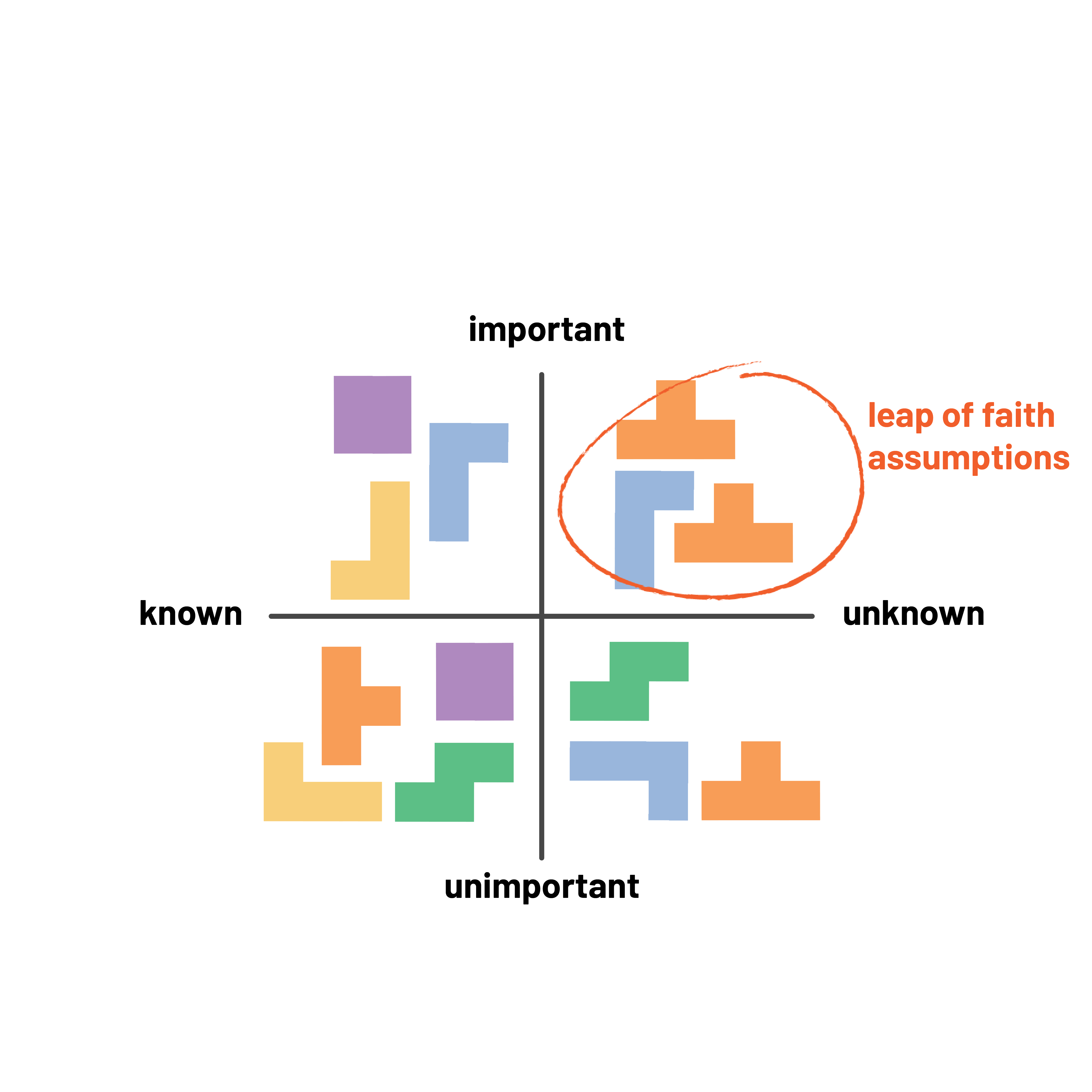 known Diagram-01 (1).png